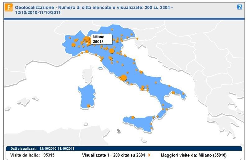 contatti milano (ott-2010 ott-2011)